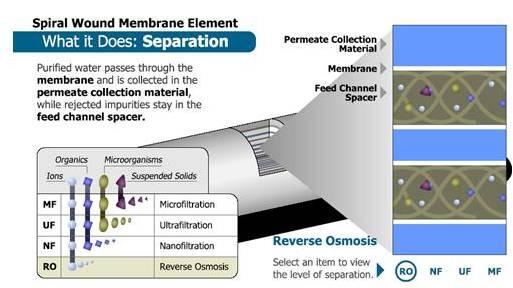reverse-osmosis1